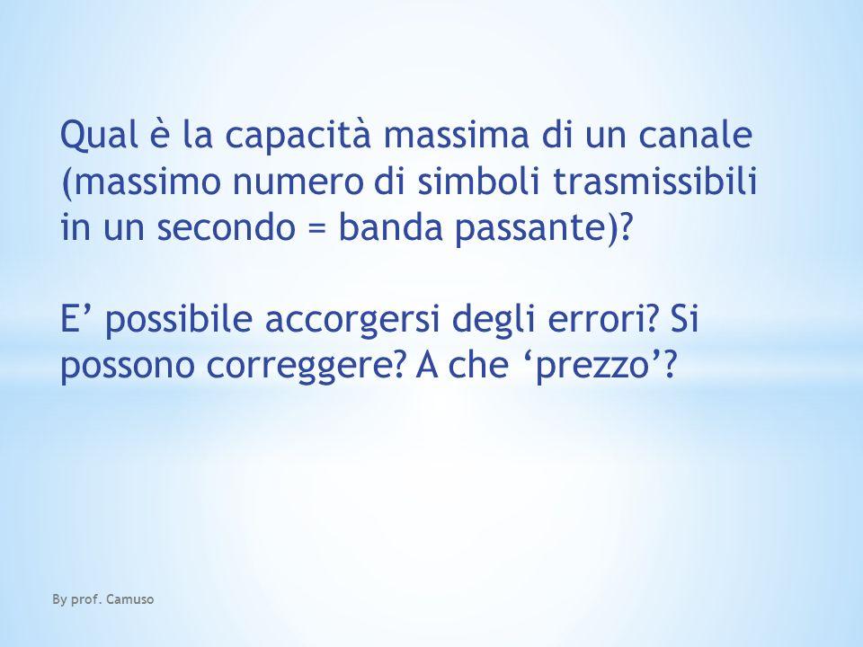 Qual è la capacità massima di un canale (massimo numero di simboli trasmissibili in un secondo = banda passante)? E possibile accorgersi degli errori?