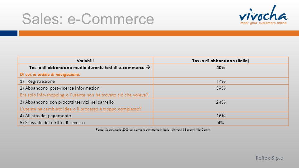 Sales: e-Commerce VariabiliTasso di abbandono (Italia) Tasso di abbandono medio durante fasi di e-commerce Di cui, in ordine di navigazione: 40% 1)Reg