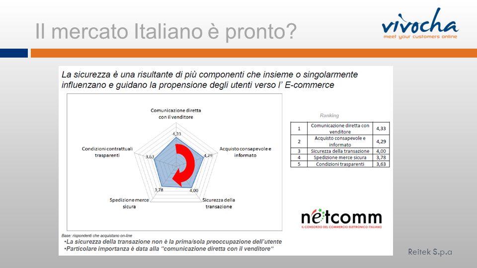 Il mercato Italiano è pronto? Reitek S.p.a