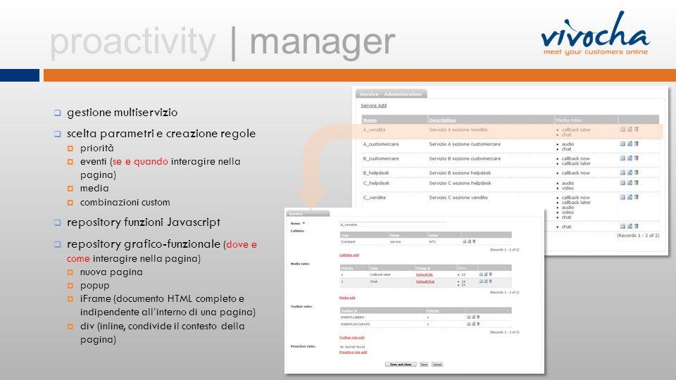 proactivity   manager gestione multiservizio scelta parametri e creazione regole priorità eventi (se e quando interagire nella pagina) media combinazi