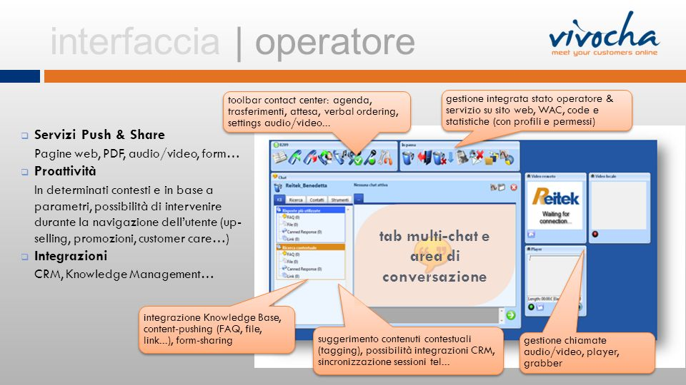 interfaccia | operatore gestione integrata stato operatore & servizio su sito web, WAC, code e statistiche (con profili e permessi) toolbar contact center: agenda, trasferimenti, attesa, verbal ordering, settings audio/video...