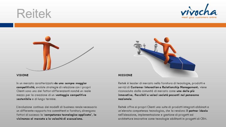 Reitek VISIONE In un mercato caratterizzato da una sempre maggior competitività, evolute strategie di relazione con i propri Clienti sono uno dei fatt