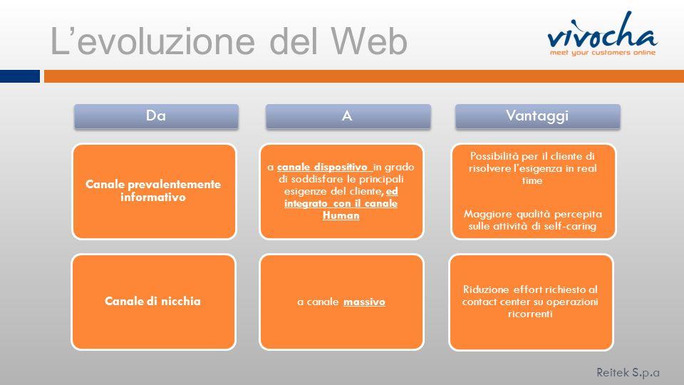 Reitek S.p.a Levoluzione del Web Da Canale prevalentemente informativo Canale di nicchia A a canale dispositivo in grado di soddisfare le principali e