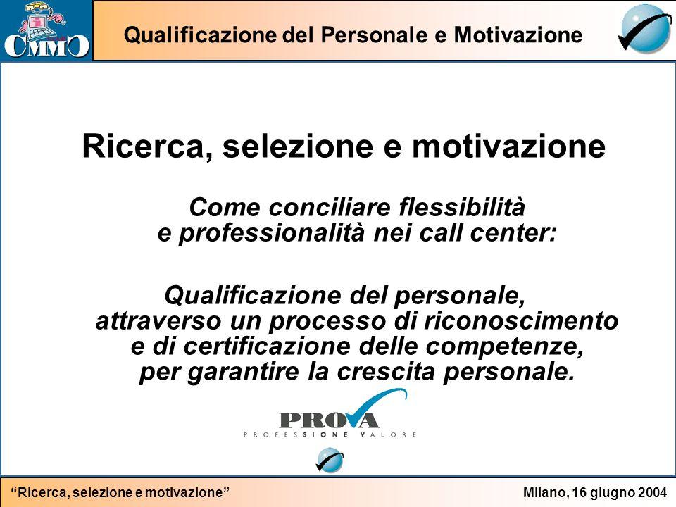 Qualificazione del Personale e Motivazione Milano, 16 giugno 2004Ricerca, selezione e motivazione Come conciliare flessibilità e professionalità nei call center: Qualificazione del personale, attraverso un processo di riconoscimento e di certificazione delle competenze, per garantire la crescita personale.