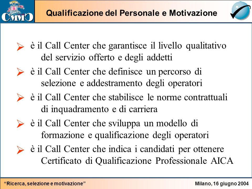 Qualificazione del Personale e Motivazione Milano, 16 giugno 2004Ricerca, selezione e motivazione è il Call Center che garantisce il livello qualitativo del servizio offerto e degli addetti è il Call Center che definisce un percorso di selezione e addestramento degli operatori è il Call Center che stabilisce le norme contrattuali di inquadramento e di carriera è il Call Center che sviluppa un modello di formazione e qualificazione degli operatori è il Call Center che indica i candidati per ottenere Certificato di Qualificazione Professionale AICA