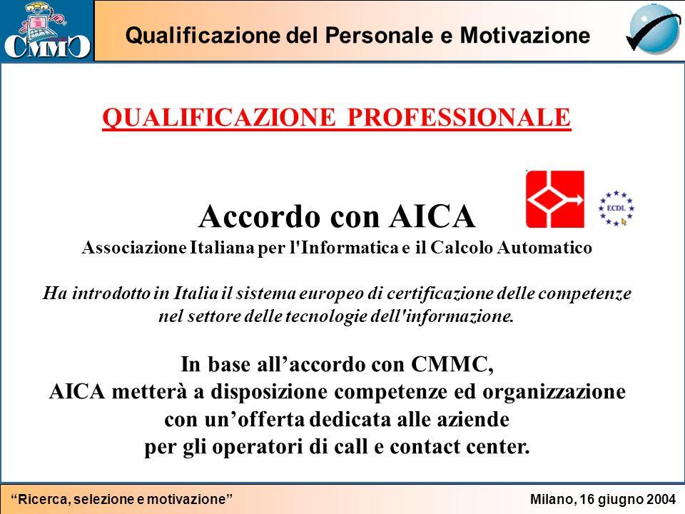 Qualificazione del Personale e Motivazione Milano, 16 giugno 2004Ricerca, selezione e motivazione Due tipi di certificazione: Operatore di customer care / help desk Operatore di teleselling / telemarketing Professione Call Center