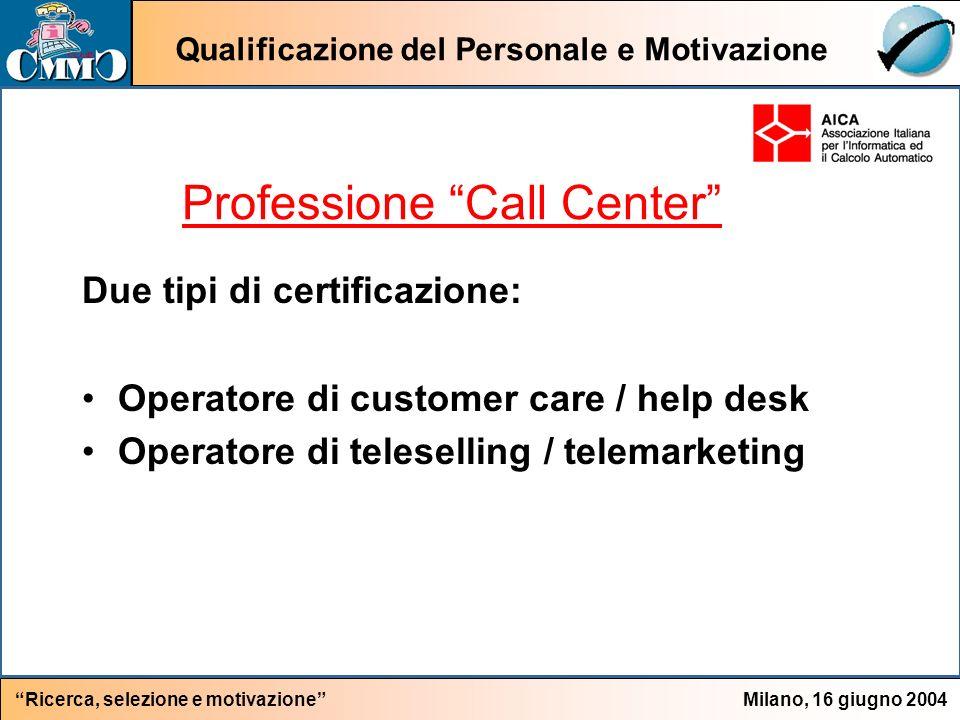 Qualificazione del Personale e Motivazione Milano, 16 giugno 2004Ricerca, selezione e motivazione Loperatività CMMC AICA Esaminatori Certificati Test Center Aziende Candidati Esame Diploma