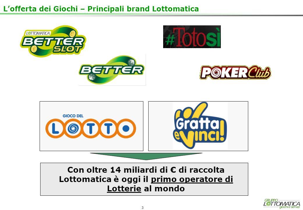 3 Lofferta dei Giochi – Principali brand Lottomatica Con oltre 14 miliardi di di raccolta Lottomatica è oggi il primo operatore di Lotterie al mondo