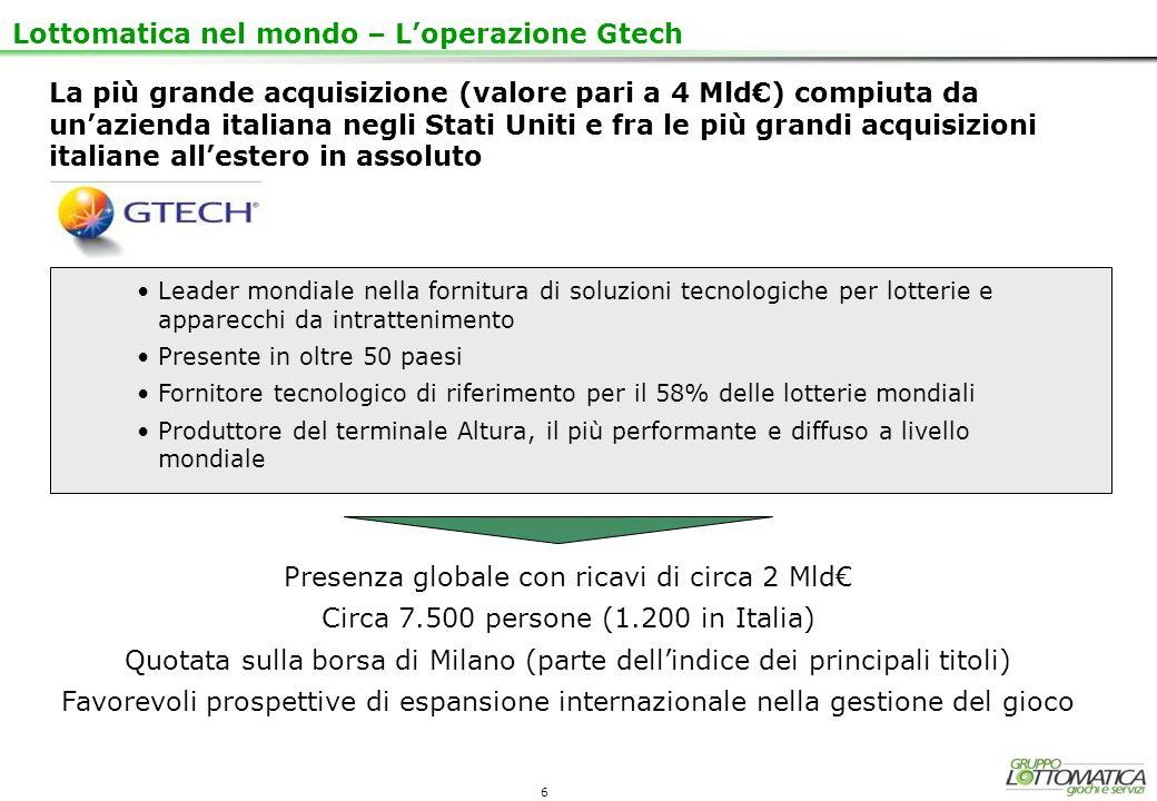 6 La più grande acquisizione (valore pari a 4 Mld) compiuta da unazienda italiana negli Stati Uniti e fra le più grandi acquisizioni italiane allester