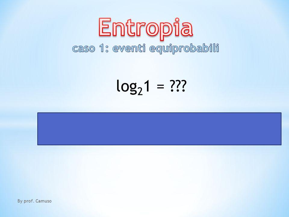 By prof. Camuso log 2 1 = ??? 0, infatti 2 0 =1