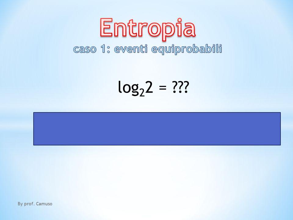 By prof. Camuso log 2 2 = ??? 1, infatti 2 1 =2