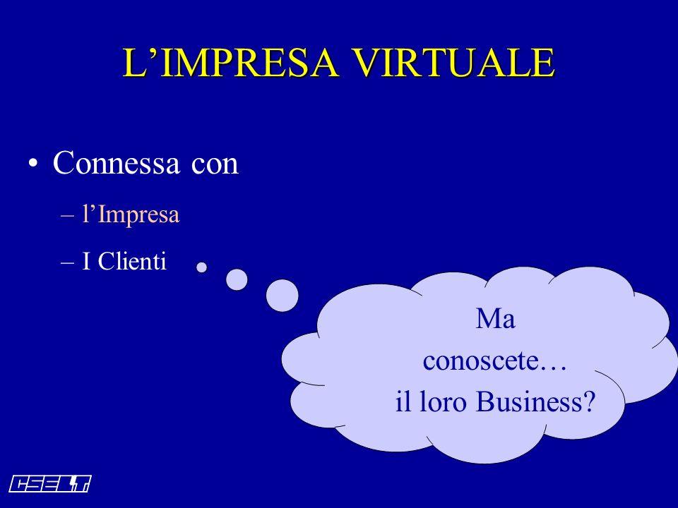 LIMPRESA VIRTUALE Connessa con –lImpresa –I Clienti Ma conoscete… il loro Business
