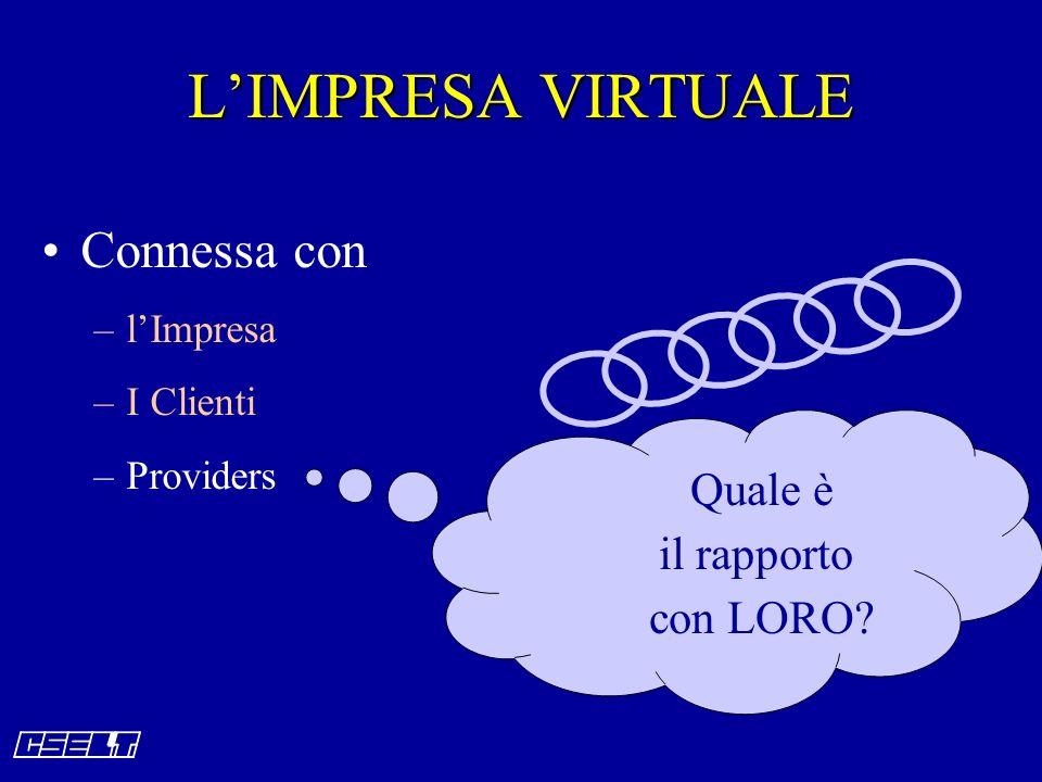 LIMPRESA VIRTUALE Connessa con –lImpresa –I Clienti –Providers Quale è il rapporto con LORO