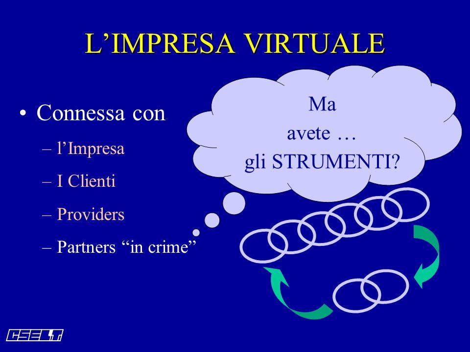 LIMPRESA VIRTUALE Connessa con –lImpresa –I Clienti –Providers –Partners in crime Ma avete … gli STRUMENTI