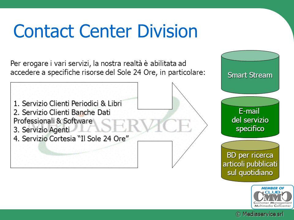 © Mediaservice srl Contact Center Division Smart Stream E-mail del servizio specifico BD per ricerca articoli pubblicati sul quotidiano 1. Servizio Cl
