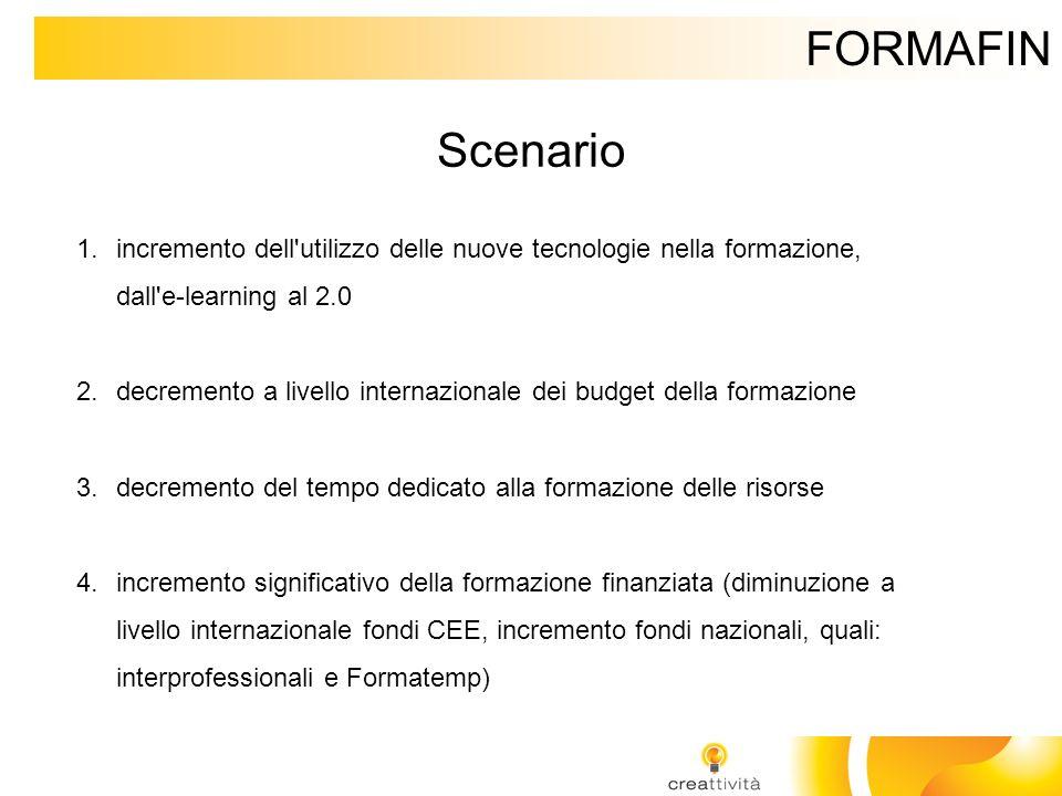 FORMAFIN Scenario BISOGNI DEL MERCATO: 1.reperire i fondi per la formazione interna 2.gestire gli aspetti operativi dei progetti finanziati 3.competenze sulla progettazione formativa finanziata (PFA e Servizio Formazione) 4.avere un unico referente per tutti i tipi di Fondi a cui rivolgersi per avere informazioni e supporto SCENARIO: 1.incremento dell utilizzo delle nuove tecnologie nella formazione, dall e- learning al 2.0 2.decremento a livello internazionale dei budget della formazione 3.decremento del tempo dedicato alla formazione delle risorse 4.incremento significativo della formazione finanziata (diminuzione a livello internazionale fondi CEE, incremento fondi nazionali quali: interprofessionali e Formatemp)