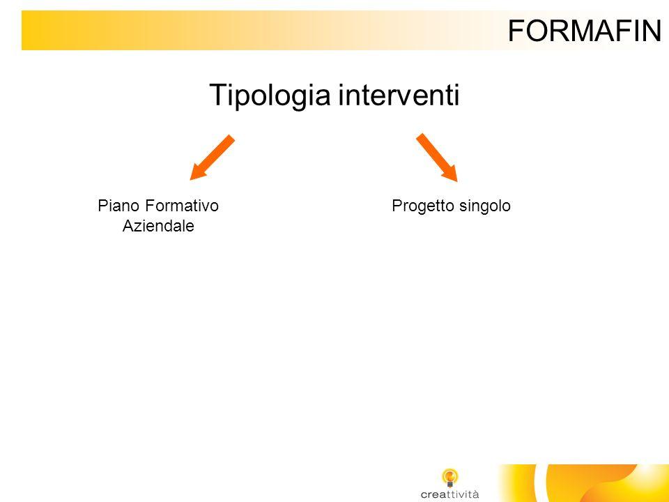 FORMAFIN Consulenza Supportiamo il cliente su: 1.la progettazione del PFA 2.