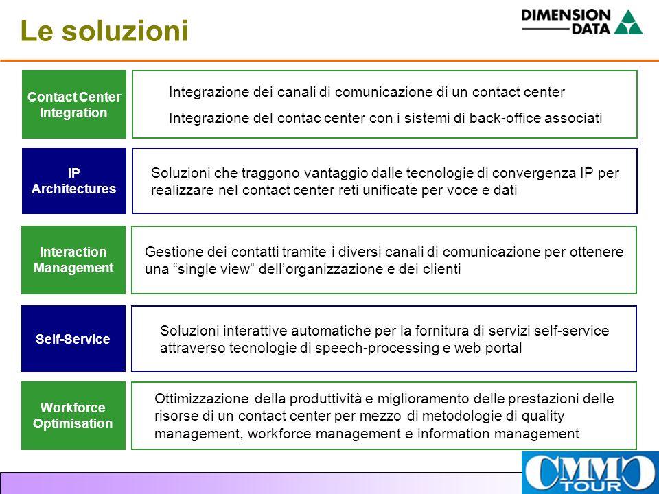 Le soluzioni Gestione dei contatti tramite i diversi canali di comunicazione per ottenere una single view dellorganizzazione e dei clienti Integrazion