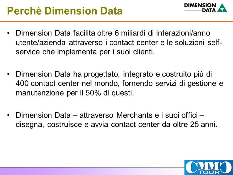 Perchè Dimension Data Dimension Data facilita oltre 6 miliardi di interazioni/anno utente/azienda attraverso i contact center e le soluzioni self- ser
