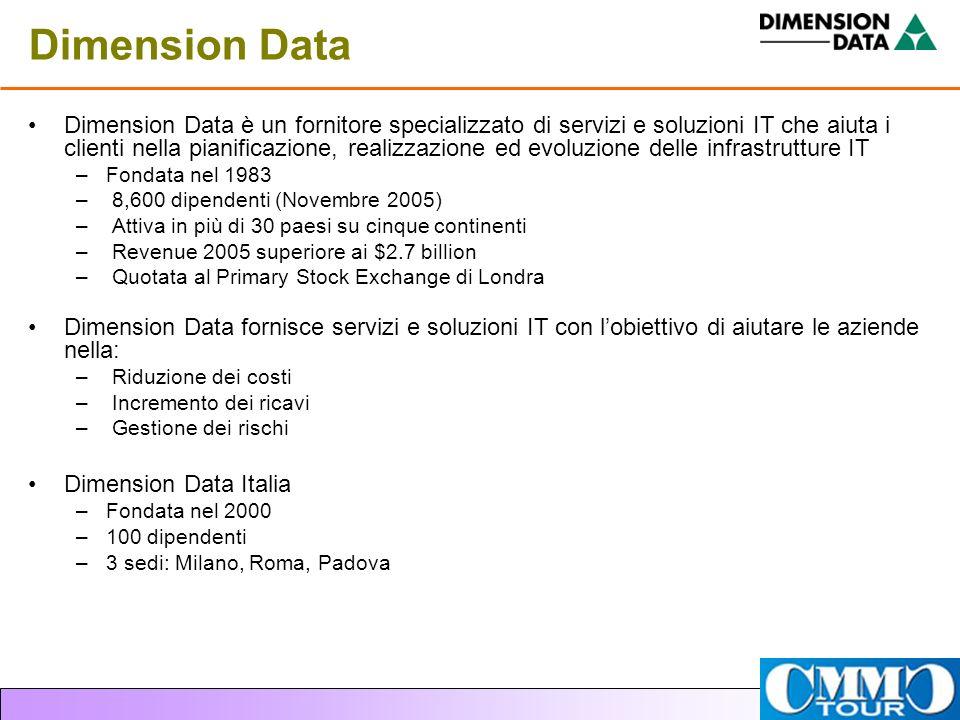 Dimension Data Dimension Data è un fornitore specializzato di servizi e soluzioni IT che aiuta i clienti nella pianificazione, realizzazione ed evoluz