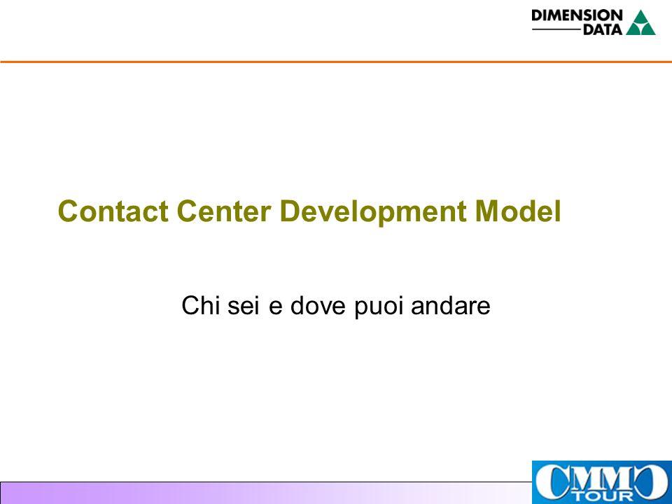 Contact Center Development Model Chi sei e dove puoi andare