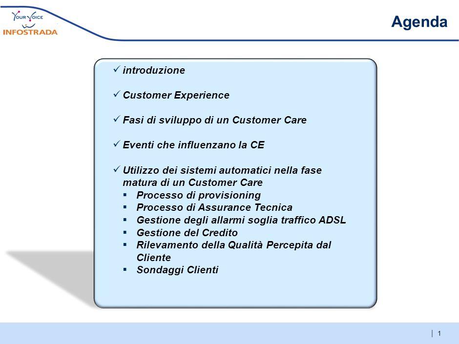 Milano, 28 maggio 2010 Come la multicanalità automatizzata può contribuire al miglioramento della Customer Experience.