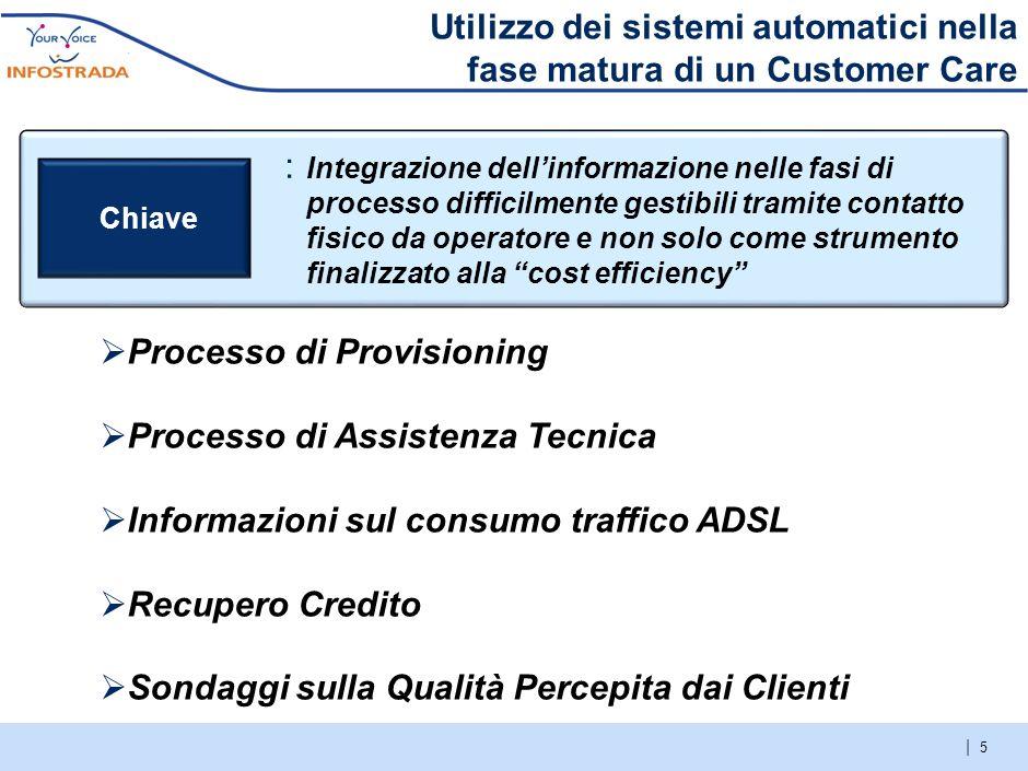 | 4 Eventi che influenzano la Customer Experience Customer Experience Pubblicità Brand Processo di Assistenza Processo di Vendita Processo di Provisioning Processo di Fatturazione Recupero Credito