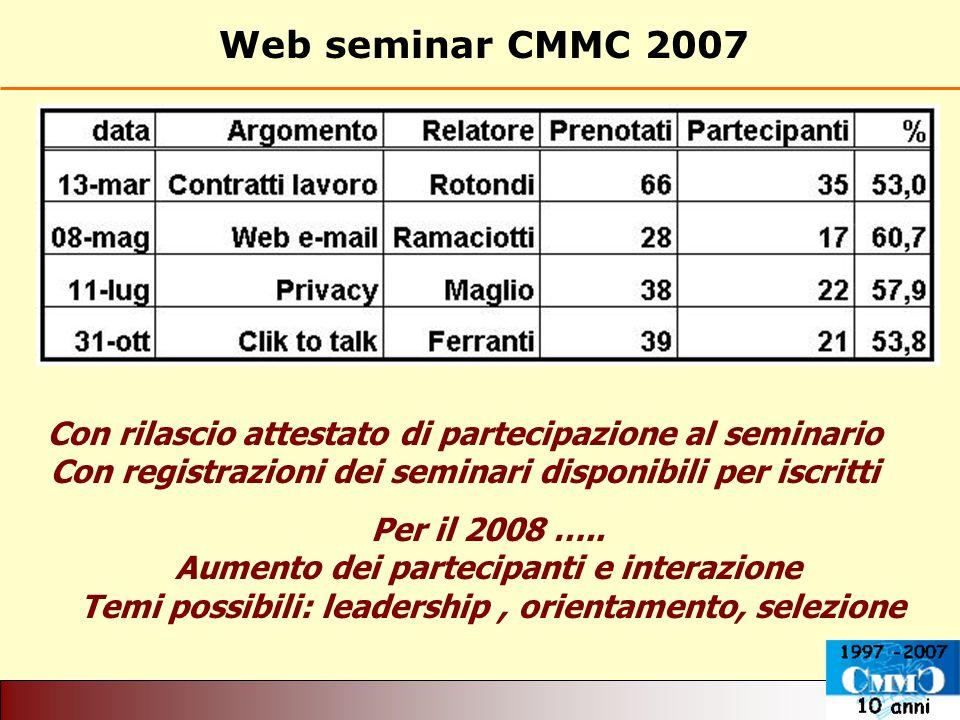 Web seminar CMMC 2007 Per il 2008 ….. Aumento dei partecipanti e interazione Temi possibili: leadership, orientamento, selezione Con rilascio attestat