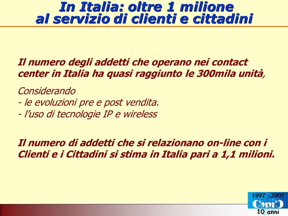 In Italia: oltre 1 milione al servizio di clienti e cittadini In Italia: oltre 1 milione al servizio di clienti e cittadini Il numero degli addetti ch