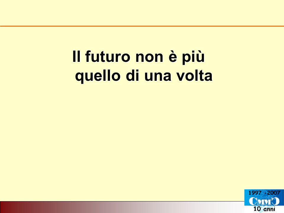 Il futuro non è più quello di una volta