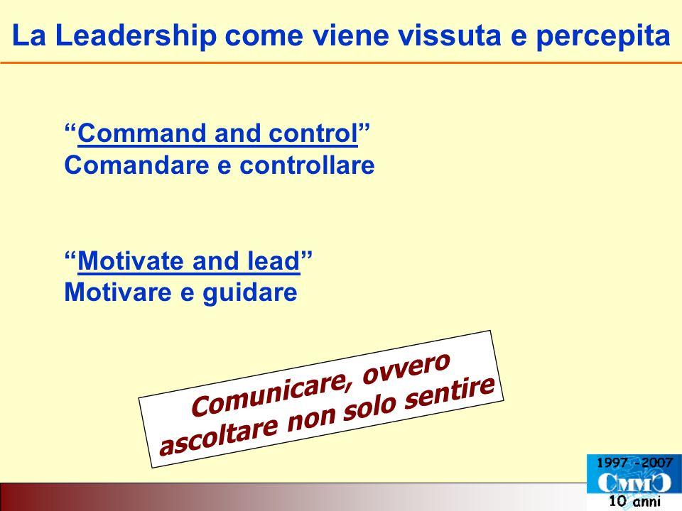 La Leadership come viene vissuta e percepita Command and control Comandare e controllare Motivate and lead Motivare e guidare Comunicare, ovvero ascol