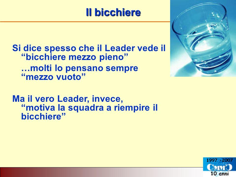 Il bicchiere Si dice spesso che il Leader vede il bicchiere mezzo pieno …molti lo pensano sempre mezzo vuoto Ma il vero Leader, invece, motiva la squa