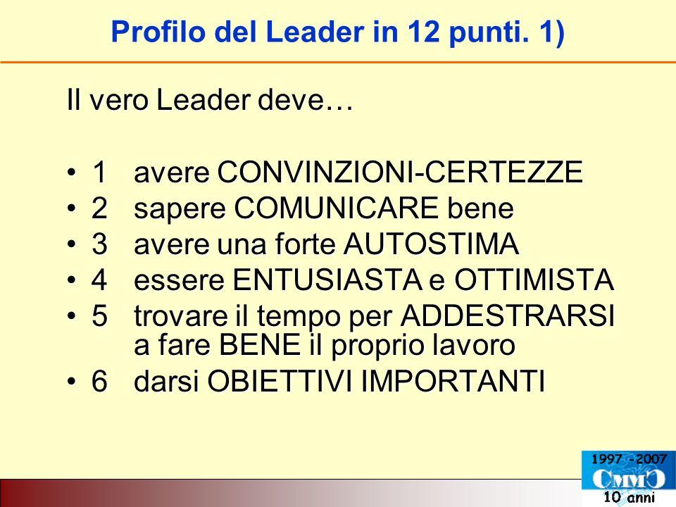 Profilo del Leader in 12 punti. 1) Il vero Leader deve… 1 avere CONVINZIONI-CERTEZZE1 avere CONVINZIONI-CERTEZZE 2 sapere COMUNICARE bene2 sapere COMU
