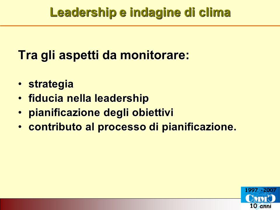 Leadership e indagine di clima Tra gli aspetti da monitorare: strategiastrategia fiducia nella leadershipfiducia nella leadership pianificazione degli