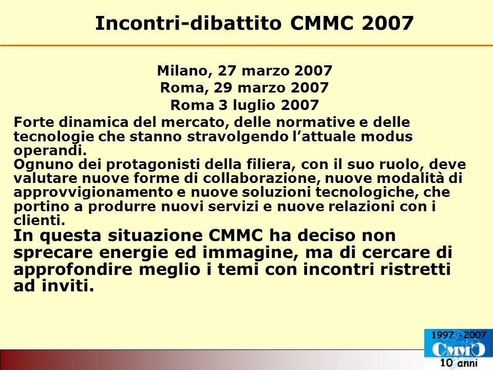 Milano, 27 marzo 2007 Roma, 29 marzo 2007 Roma 3 luglio 2007 Forte dinamica del mercato, delle normative e delle tecnologie che stanno stravolgendo la