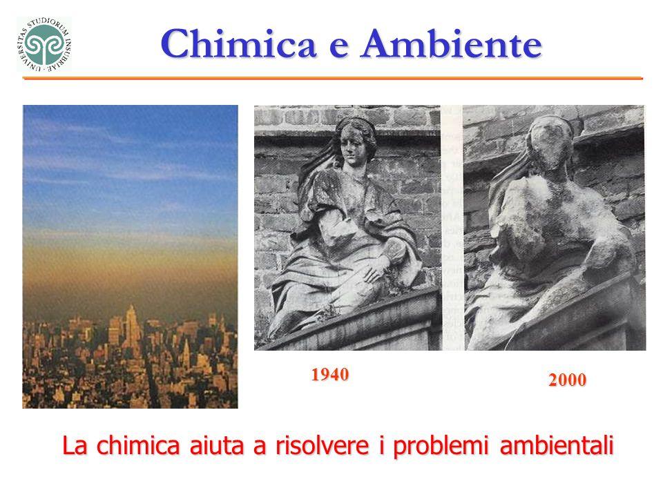 Chimica e Ambiente 1940 2000 La chimica aiuta a risolvere i problemi ambientali