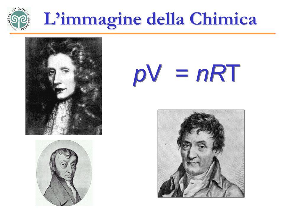 pV = nRT Limmagine della Chimica
