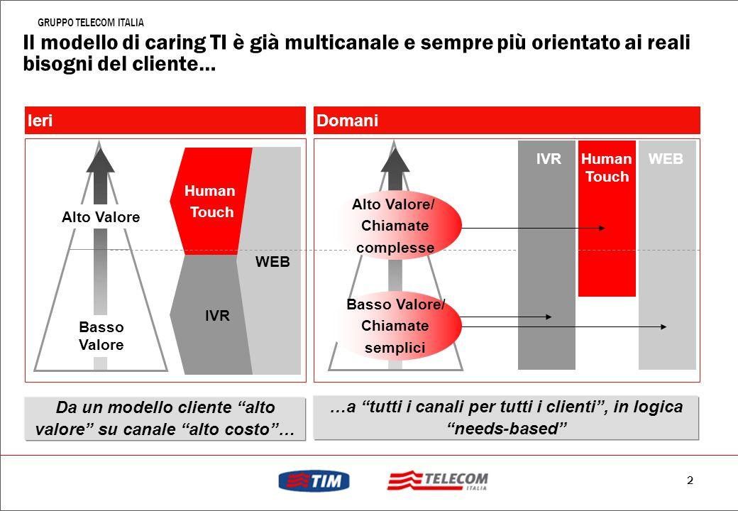 1 GRUPPO TELECOM ITALIA Metodi preferiti di comunicazione Human Touch Sito Web Punto vendita Posta Chat testuali Chat vocali Fax Altro E-mail Esempio