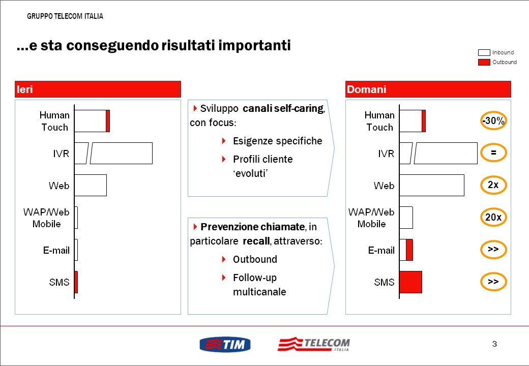 2 GRUPPO TELECOM ITALIA IeriDomani IVR IVR Human Touch WEB IVRHuman Touch WEB Da un modello cliente alto valore su canale alto costo… …a tutti i canal
