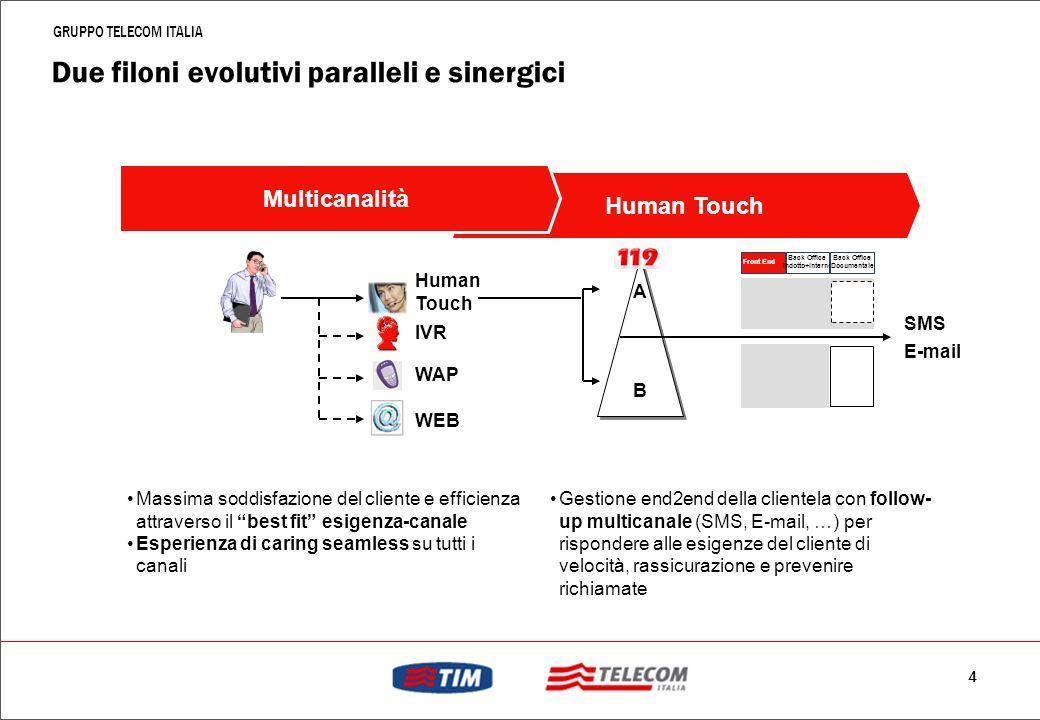 3 GRUPPO TELECOM ITALIA …e sta conseguendo risultati importanti IeriDomani -30% = 2x 20x >> Sviluppo canali self-caring, con focus: Esigenze specifich