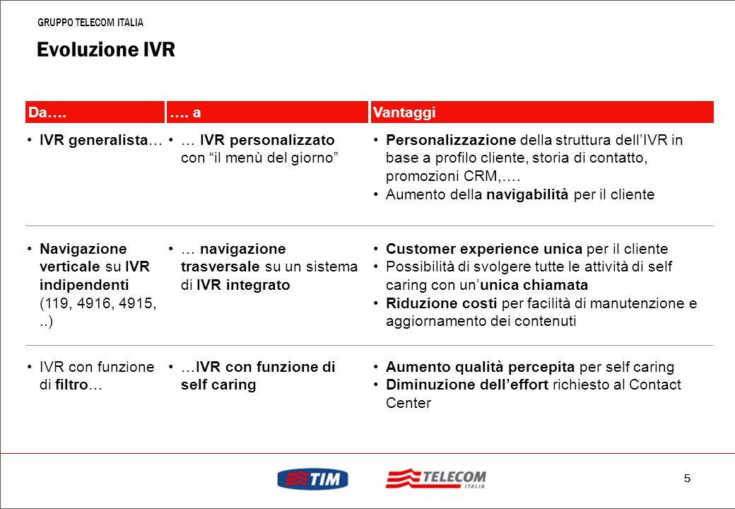 4 GRUPPO TELECOM ITALIA Due filoni evolutivi paralleli e sinergici Human Touch Multicanalità Massima soddisfazione del cliente e efficienza attraverso
