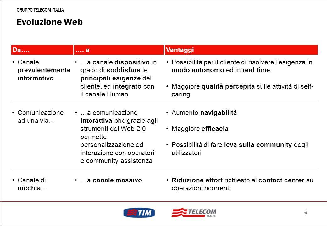 5 GRUPPO TELECOM ITALIA Evoluzione IVR IVR generalista…… IVR personalizzato con il menù del giorno Da….…. a Navigazione verticale su IVR indipendenti