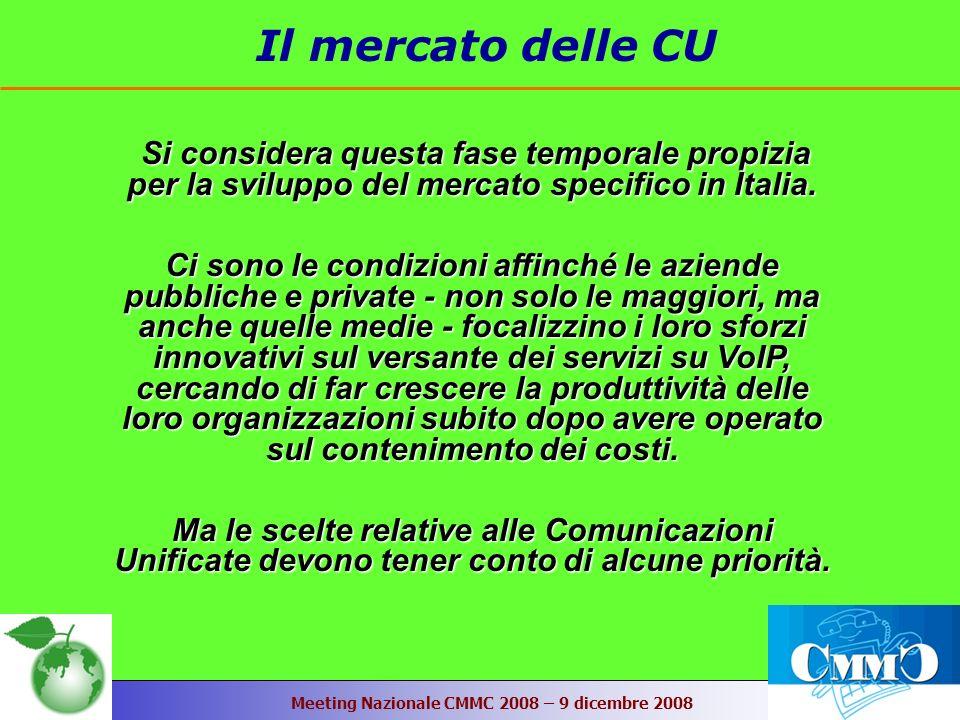 Meeting Nazionale CMMC 2008 – 9 dicembre 2008 Il mercato delle CU Si considera questa fase temporale propizia per la sviluppo del mercato specifico in Italia.