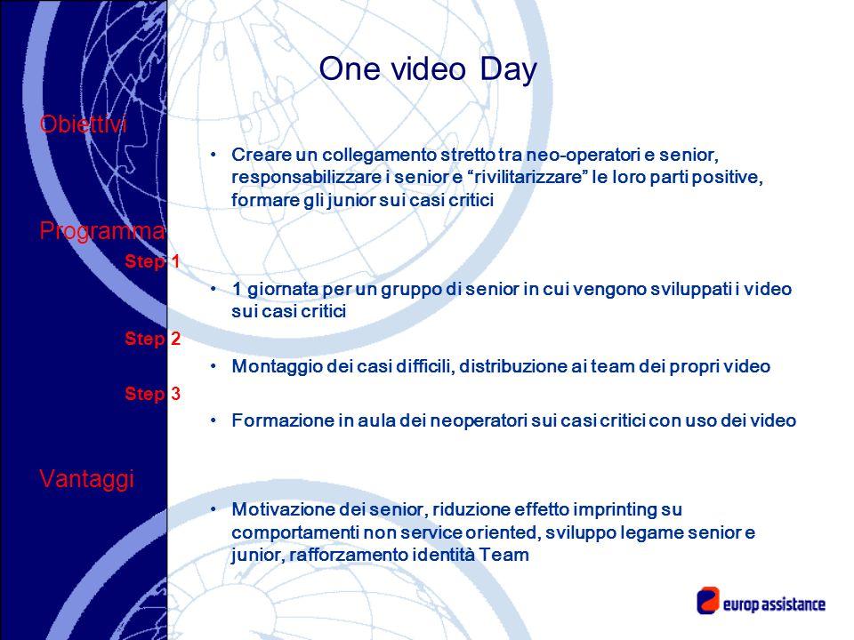 One video Day Obiettivi Creare un collegamento stretto tra neo-operatori e senior, responsabilizzare i senior e rivilitarizzare le loro parti positive