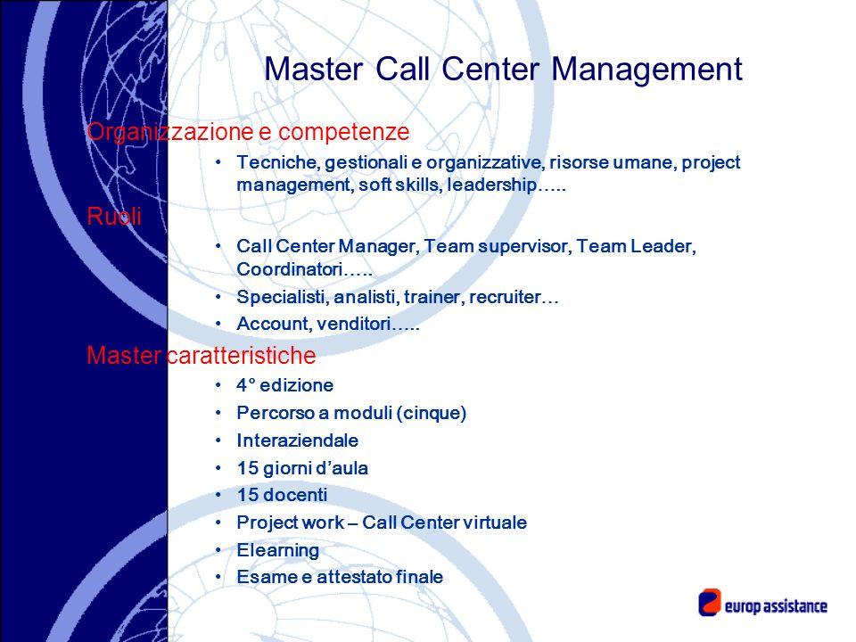Master Call Center Management Organizzazione e competenze Tecniche, gestionali e organizzative, risorse umane, project management, soft skills, leader