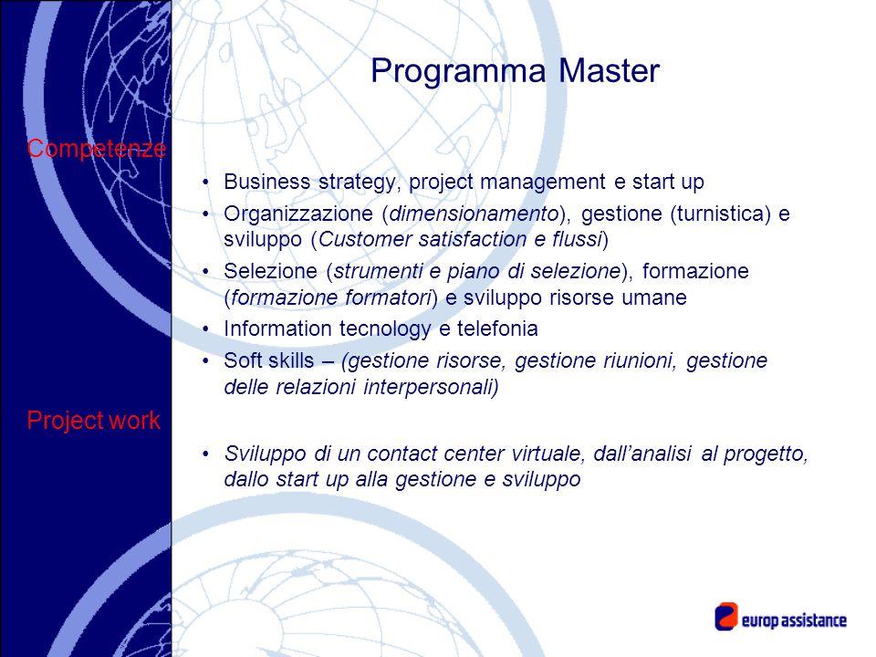 Programma Master Competenze Business strategy, project management e start up Organizzazione (dimensionamento), gestione (turnistica) e sviluppo (Custo