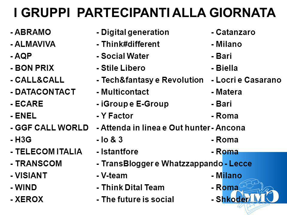 I GRUPPI PARTECIPANTI ALLA GIORNATA - ABRAMO - Digital generation - Catanzaro - ALMAVIVA - Think#different- Milano - AQP - Social Water- Bari - BON PR
