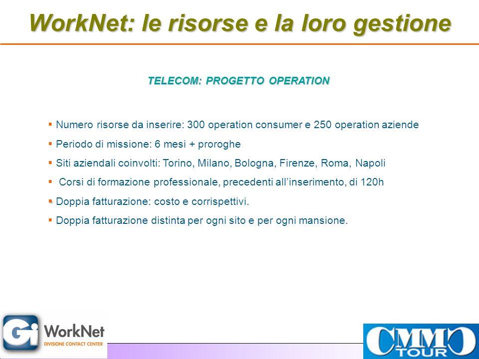 WorkNet: le risorse e la loro gestione TELECOM: PROGETTO OPERATION Numero risorse da inserire: 300 operation consumer e 250 operation aziende Periodo