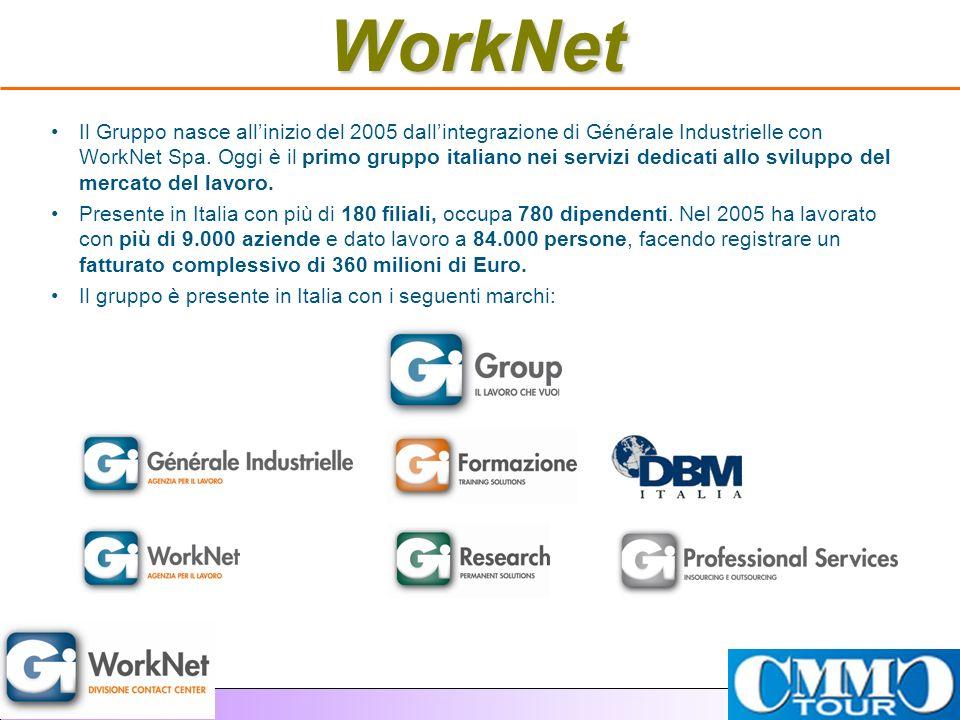 WorkNet è lagenzia per il lavoro del gruppo strutturata in divisioni e specializzata nella progettazione e nell erogazione di servizi personalizzati per grandi aziende.