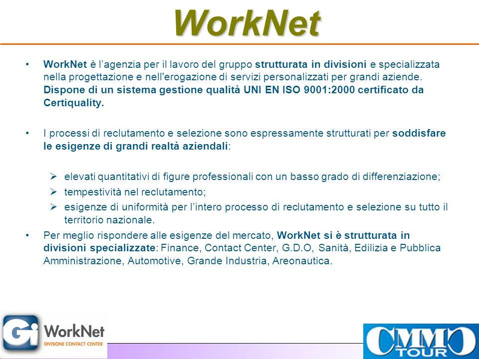 WorkNet è lagenzia per il lavoro del gruppo strutturata in divisioni e specializzata nella progettazione e nell'erogazione di servizi personalizzati p